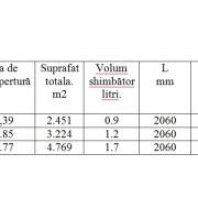 Tabel date tehnice 2